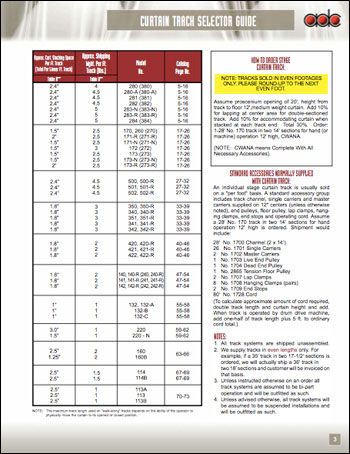 Track Selector Guide Page 2